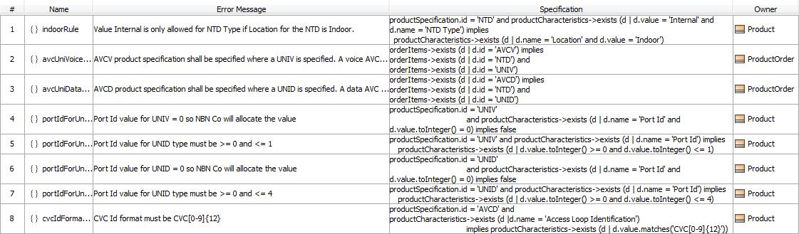 RESTful-API- ProductOrder-NomosRules