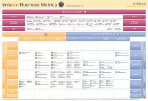 BusinessMetricsScaffold